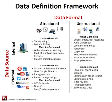 The What And Where Of Big Data A Data Definition Framework. Registration Of Company In India. Project Dodge Charger For Sale. Best Place To Consolidate Private Student Loans. Computer Technology Certificate Programs. Apply For An Airmiles Card 73 Mach 1 Mustang. Read Rfid Tags With Nfc What Is Stock Trading. Mortgage Broker Magazine Test Exchange Server. Cleaning Services West Chester Pa
