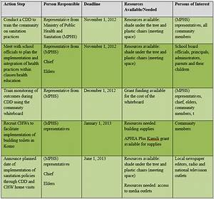 program plan template for child care image collections With program plan template for child care