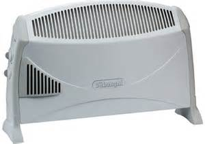 DeLonghi Electric Space Heater