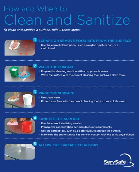 how to disinfect a 3 tips to ensure clean and sanitary food contact surfaces