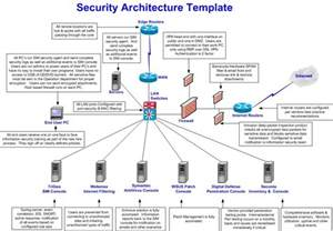 related keywords suggestions for network security diagram
