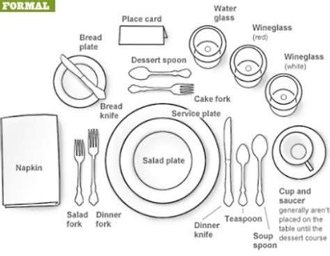 anglais pour élèves resto cuisine archive