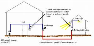 Shed Questions - Electrical