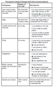 tlc diet diet wiki fandom powered  wikia