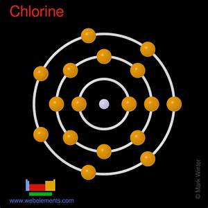 Webelements Periodic Table  U00bb Chlorine  U00bb Properties Of Free Atoms