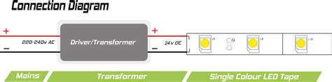 Wire Diagram 24v Driver by 24v 600 Watt Ip67 Well Transformer For Led