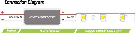 Watt Mean Well Transformer For Led Tape