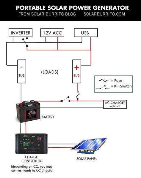 Portable Speaker Wiring Diagram by Build Your Own Solar Power Generator For 150
