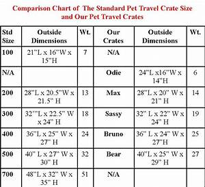 pet travel carrier crate guidelines kats 39n us With dog crate sizes