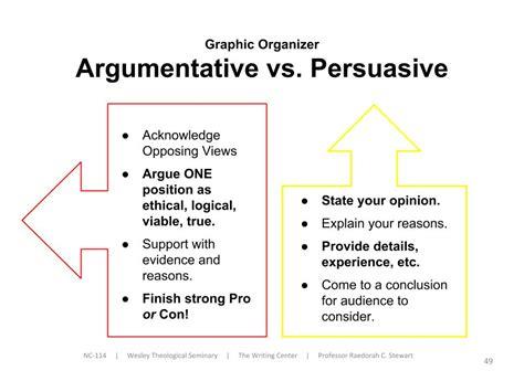Business plan cash flow analysis short essay writing tips rubric for argumentative essay rubric for argumentative essay