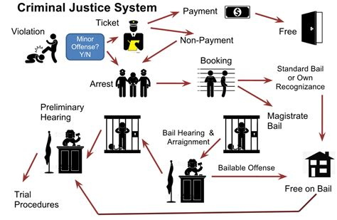 Penal System In Michigan. Medical Practice Management Consultants. Florida 55 Retirement Communities. How Much Money Does Solar Energy Save. High Speed Internet Logan Utah. Stanford Online Degree Programs. Student Connect Claremont Asset Managers List. Associated Air Conditioning Blue Tax Review. Internet Providers In Toledo Ohio