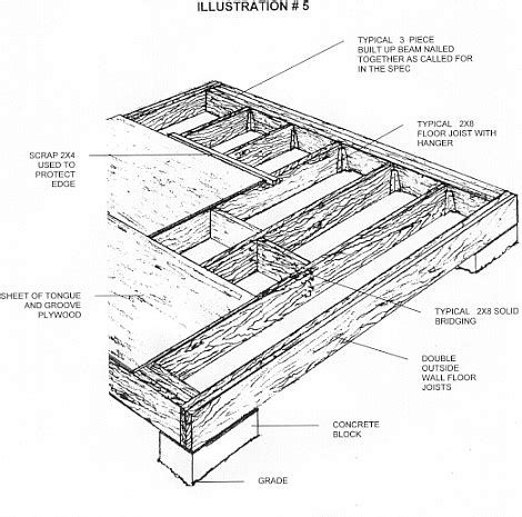 8x10 Shed Plans Pdf by Free Shed Plans 8 X 16 Designing An 8 215 10 Shed Plan