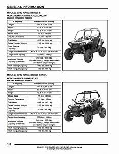 2013 Polaris Rzr Le 800 S Service Manual