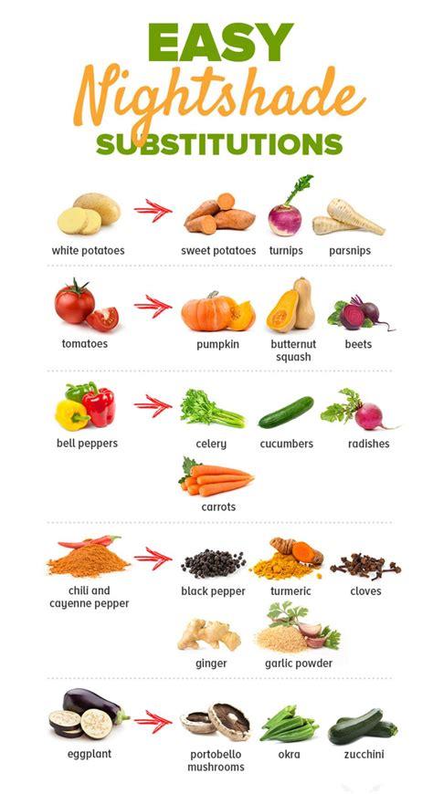 Plant Paradox Nightshade substitutes | Autoimmune recipes ...