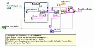 Read Data From Spreadsheet   Csv  And Display In Labview