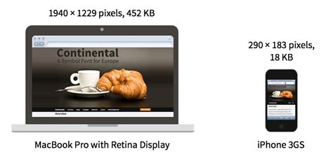 Css Background Image Responsive Simple Responsive Images With Css Background Images