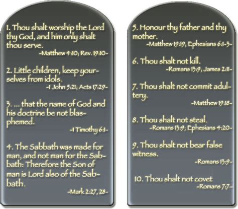 Wasn't The Law Nailed To The Cross?  Law Of Ten Commandments