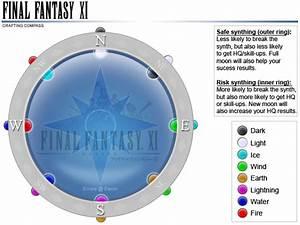Crafting compass FFXIclopedia Fandom powered by Wikia