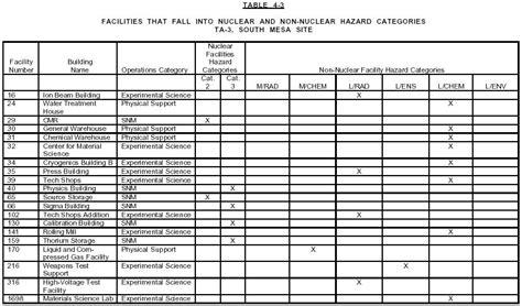 af form 1975 computer lab inventory checklist games master 1992 power