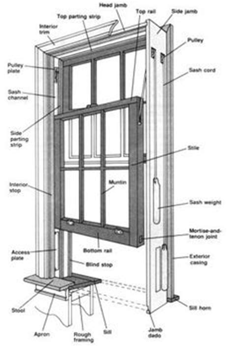 sash windows technical drawings images sash windows architecture blinds