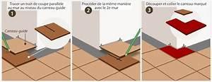 Comment Couper Carrelage Deja Posé : carreler les angles rentrants et sortants ooreka ~ Melissatoandfro.com Idées de Décoration