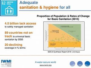 Global Water Challenges
