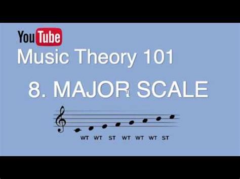 Whether you're interested in understanding different musical styles, or music composition and production, udemy has a course to help you. 8. Major Scales, Scale Degrees, Transposition (Music Theory 101) - YouTube
