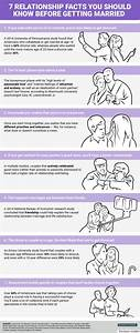 7 Relationship Facts All Couples Should Know Before ...