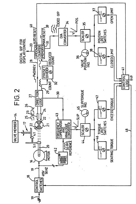patent ep0050960b1 motor operated valve patents