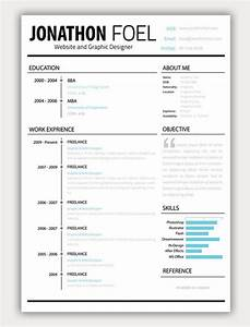 Resume Examples Templates Top 10 Free Creative Resume