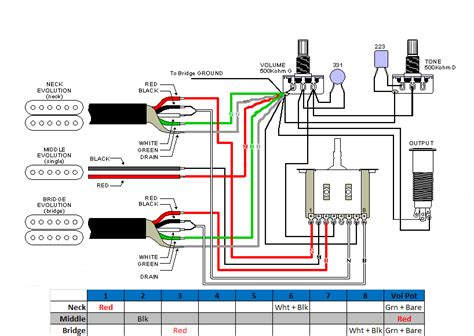 wiring diagram dimarzio wiring diagram humbucker