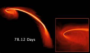 A Black Hole Swallowing Star - Pics about space