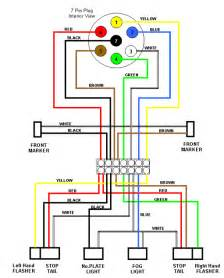 similiar tractor trailer wiring diagram keywords tractor trailer wiring diagram