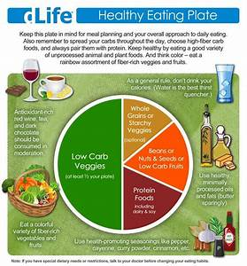 Blood Type B Diet Chart A Colorful And Healthy Plate Visual Chart That Actually