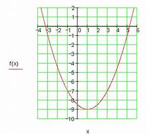 Normalparabel Berechnen : l sungen geraden und parabeln zur vorbereitung einer klassenarbeit i ~ Themetempest.com Abrechnung