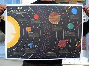 pocko: Ben Newman's Solar System