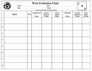all categories bankingmanager With wine tasting sheet template