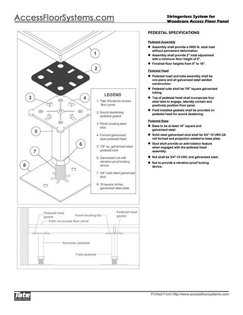 Access Floor Systems Understructure Shop Drawings