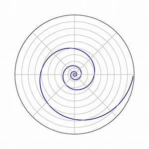 Vector - Making Perfect Spiral Illustrator