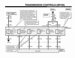 4r100 Transmission Diagram