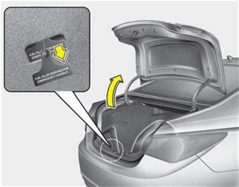 Emergency Fuel Filler Lid Release