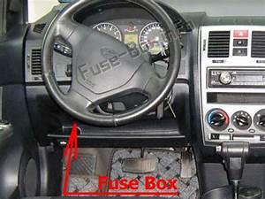 Fuse Box Diagram  U0026gt  Hyundai Getz  2002