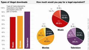Most pirates say they'd pay for legal downloads