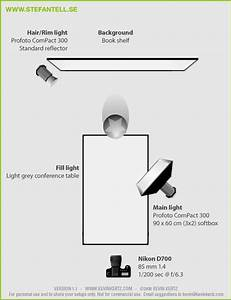 Table As A Reflector  U2013 Portrait Lighting Setup  U2014 Stefan