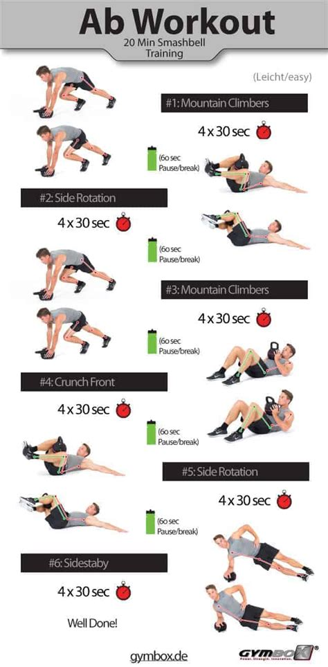 kettlebell workout ab exercises core abs routine workouts stomach flat conclusion