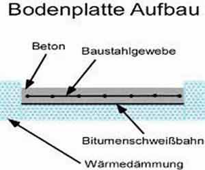 Bodenplatte Selber Machen : eine bodenplatte selber machen ~ Whattoseeinmadrid.com Haus und Dekorationen