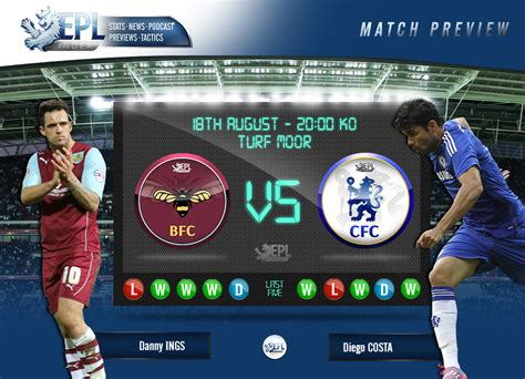 Burnley vs Chelsea Preview | Team News, Key Men & Stats ...