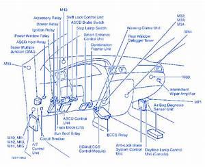 Nissan 200sx Fuse Box Diagram 26630 Archivolepe Es