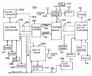 Fuel Dispenser Diagram   22 Wiring Diagram Images