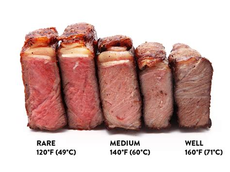 medium steak temp the food lab the reverse sear is the best way to cook a steak period serious eats
